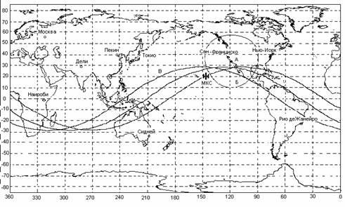 Карта Земли с траекториями
